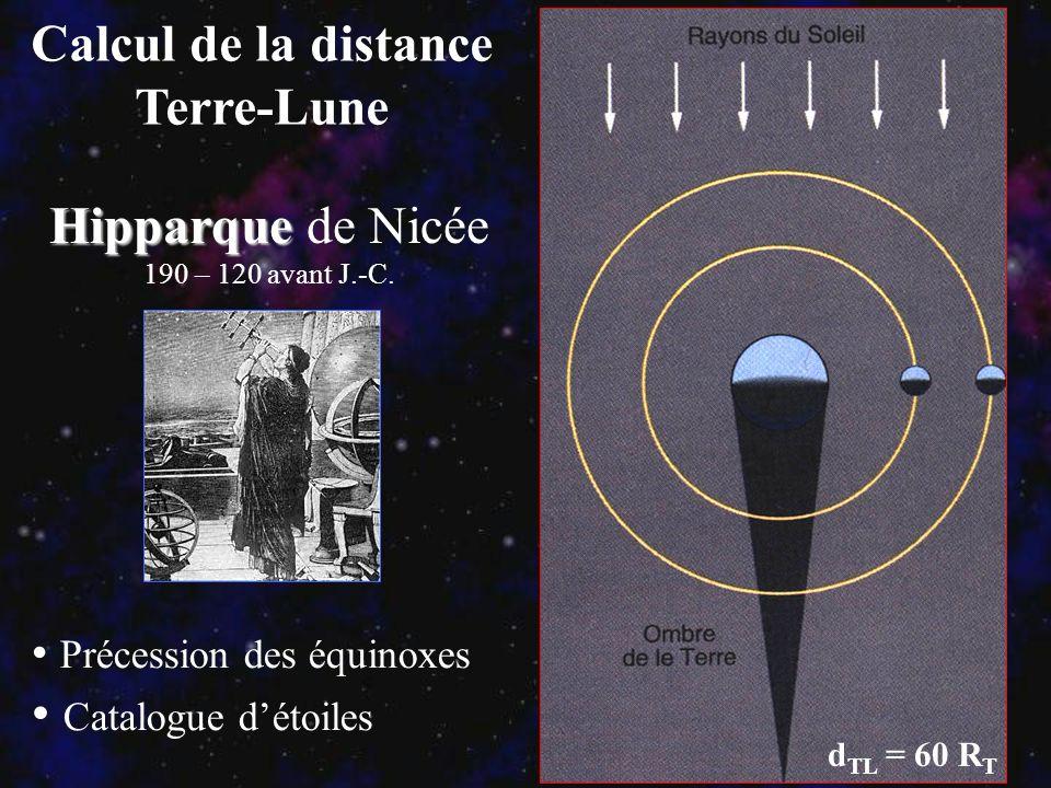 Calcul de la distance Terre-Lune