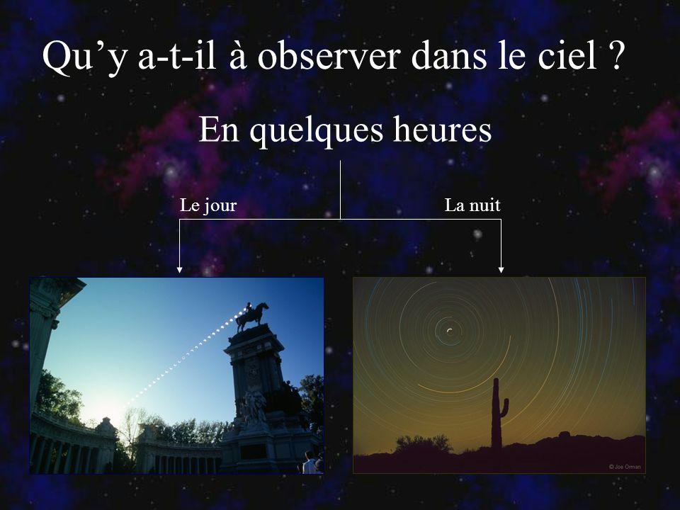 Qu'y a-t-il à observer dans le ciel