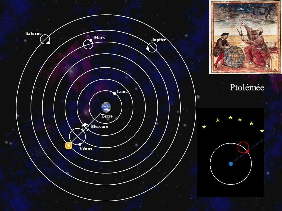 Ptolémée Saturne Mars Jupiter Lune Terre Mercure