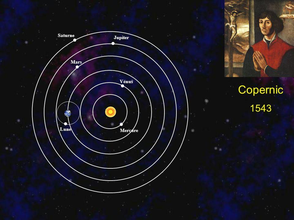 Copernic 1543 Saturne Jupiter Mars Vénus Lune Mercure