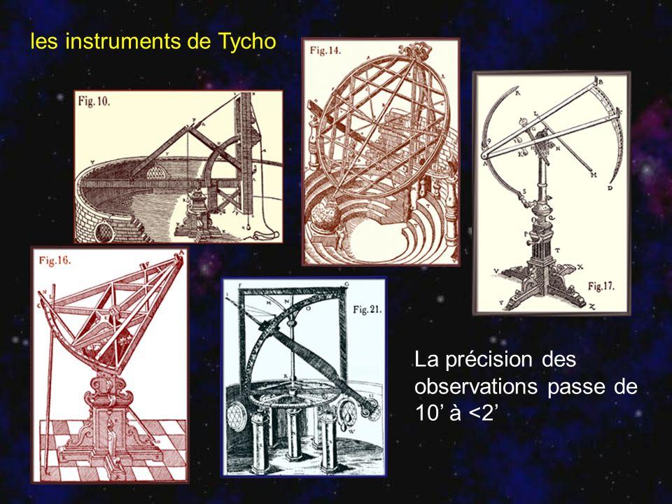 les instruments de Tycho