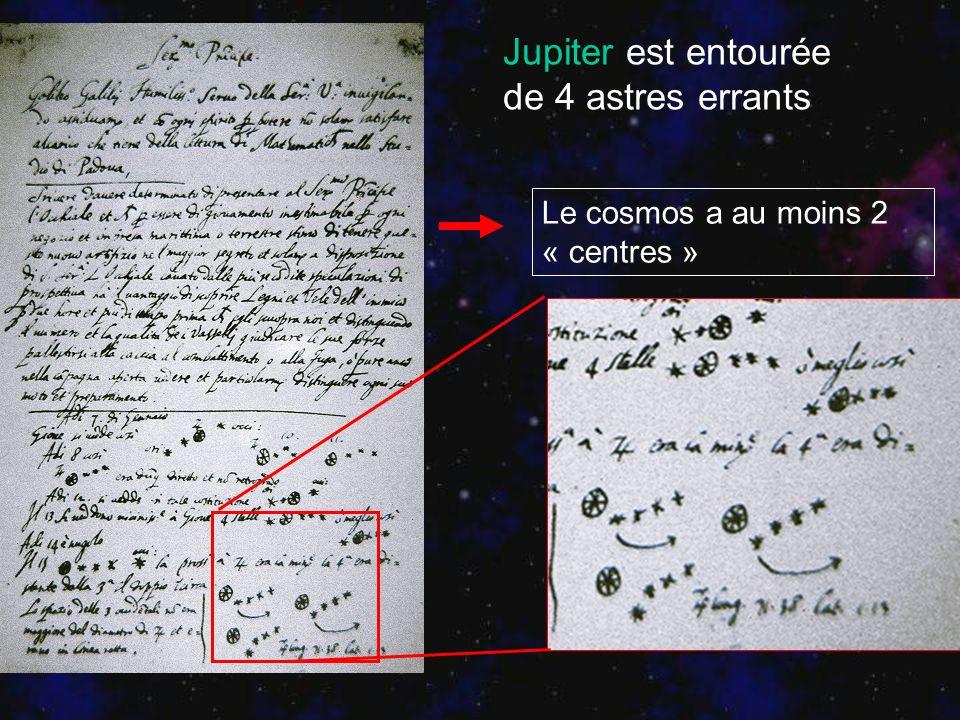 Jupiter est entourée de 4 astres errants