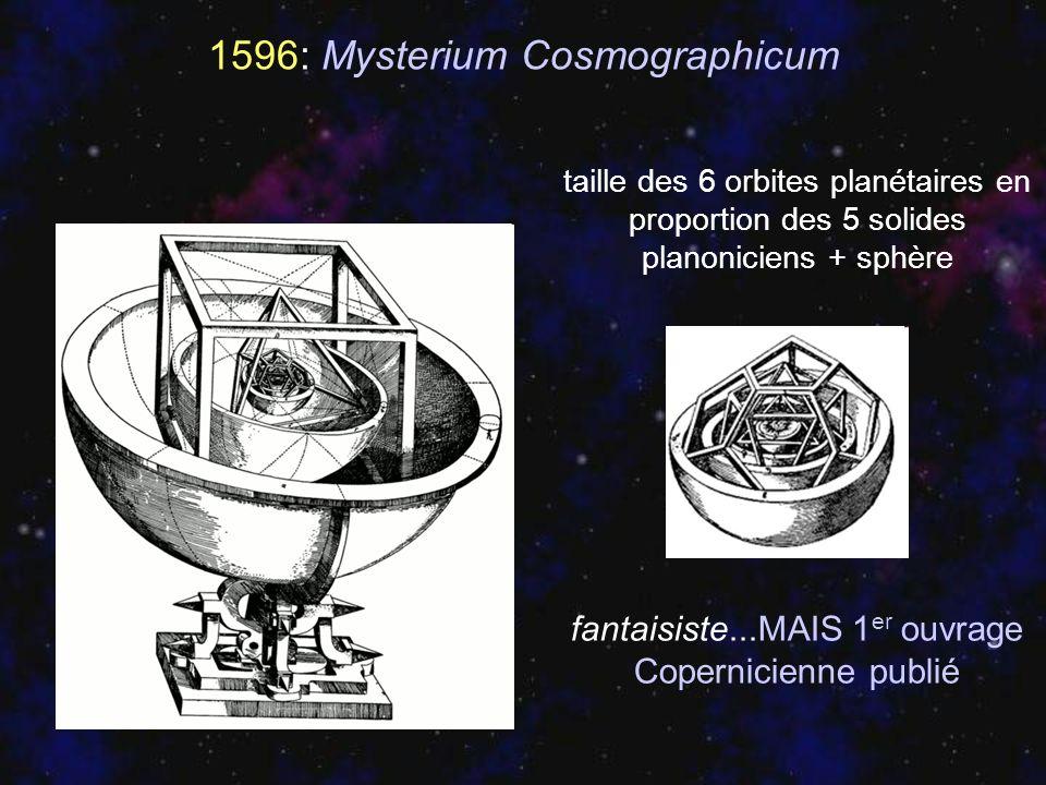 1596: Mysterium Cosmographicum