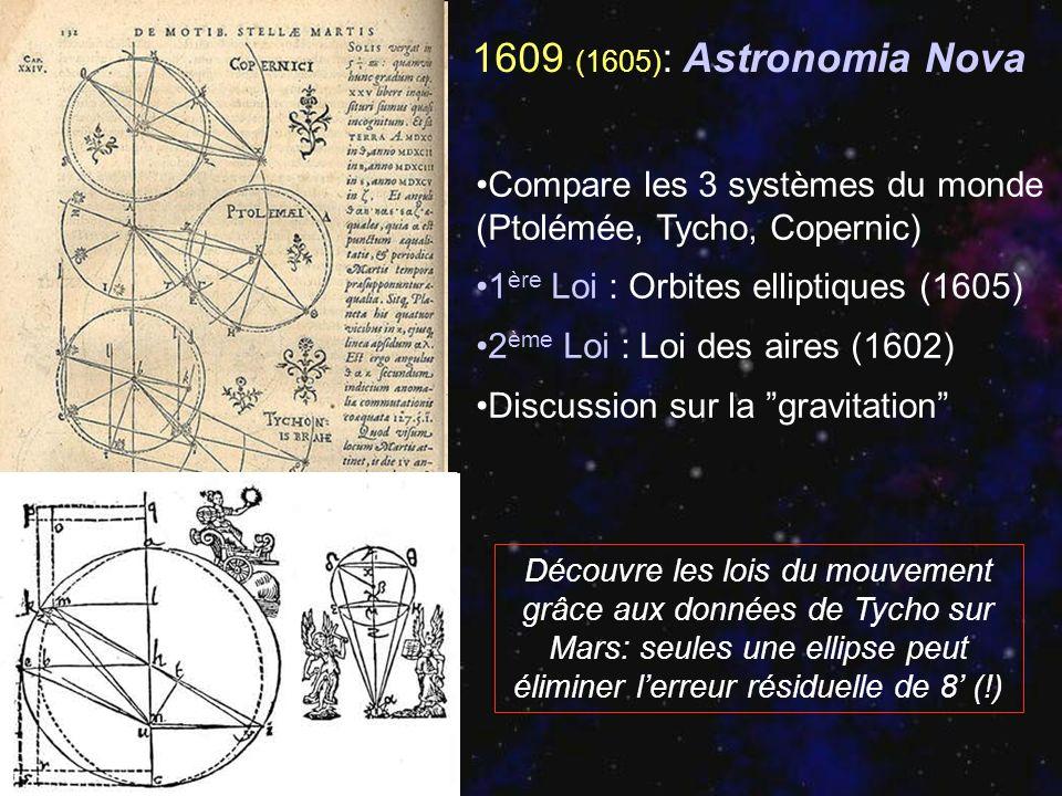 1609 (1605): Astronomia Nova Compare les 3 systèmes du monde (Ptolémée, Tycho, Copernic) 1ère Loi : Orbites elliptiques (1605)