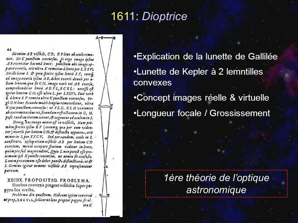 1ère théorie de l'optique astronomique