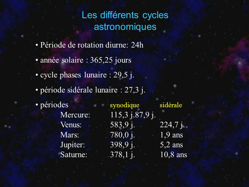 Les différents cycles astronomiques