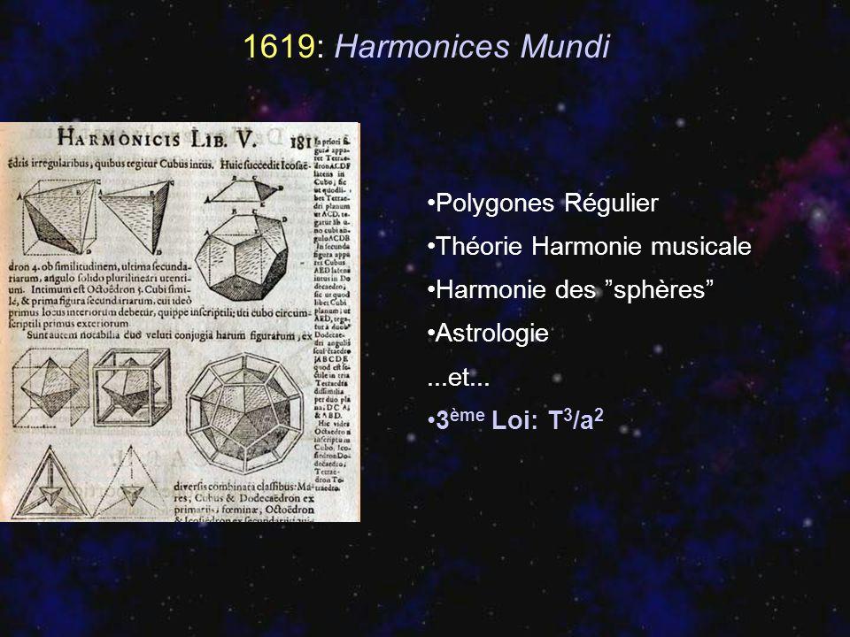 1619: Harmonices Mundi Polygones Régulier Théorie Harmonie musicale