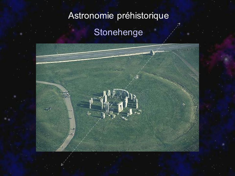 Astronomie préhistorique