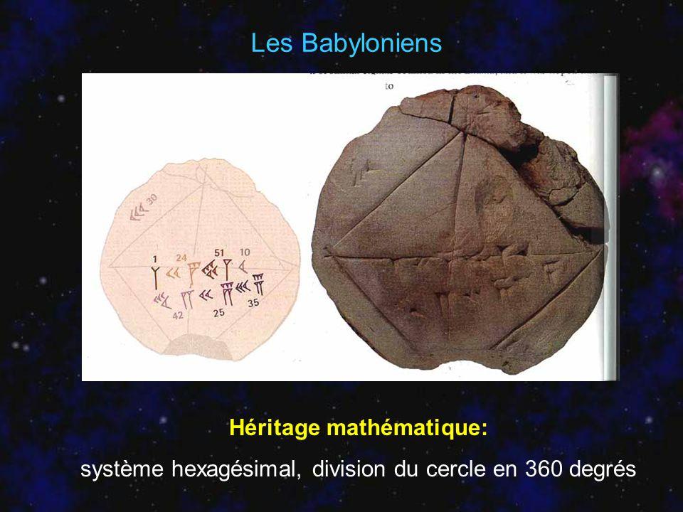 Héritage mathématique: