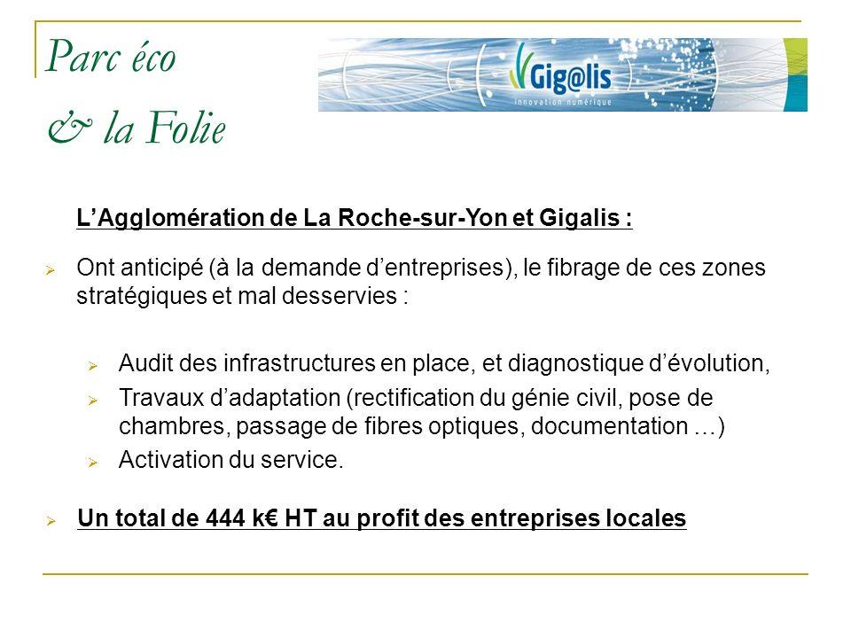 Parc éco & la Folie L'Agglomération de La Roche-sur-Yon et Gigalis :