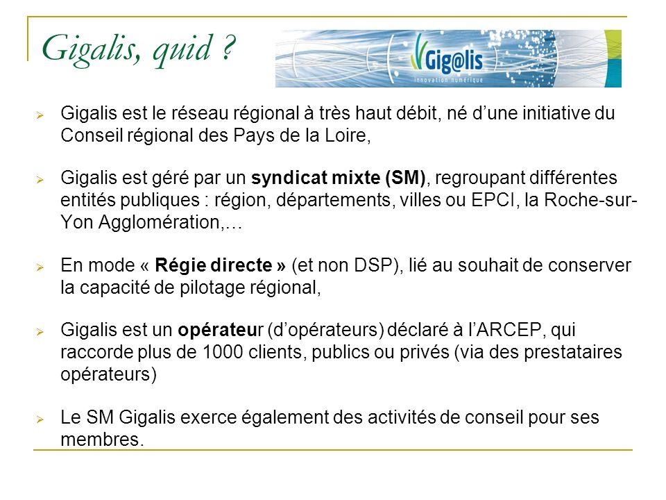 Gigalis, quid Gigalis est le réseau régional à très haut débit, né d'une initiative du Conseil régional des Pays de la Loire,