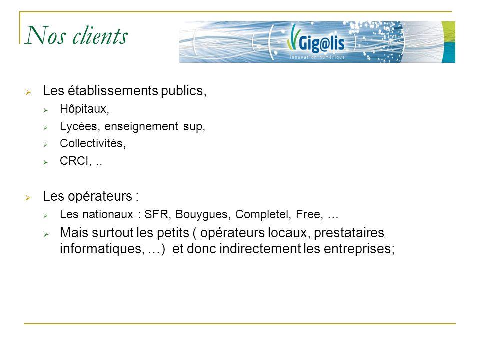 Nos clients Les établissements publics, Les opérateurs :