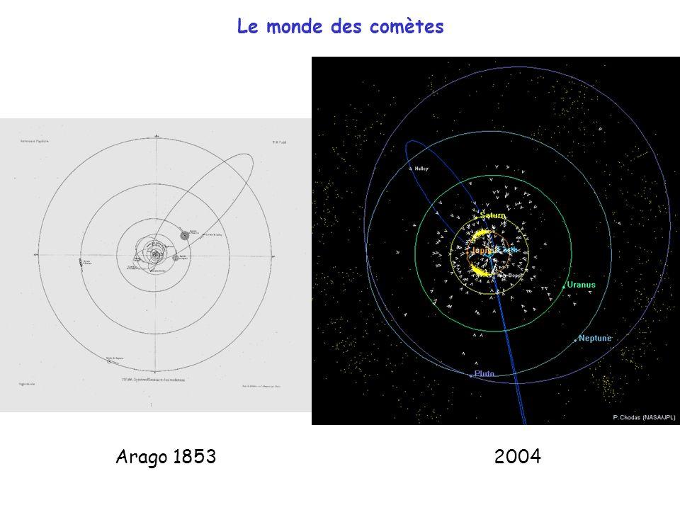 Le monde des comètes Arago 1853 2004