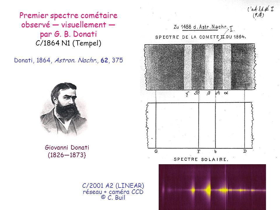 Premier spectre cométaire observé — visuellement — par G. B. Donati