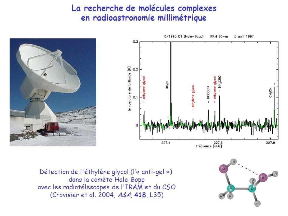 La recherche de molécules complexes en radioastronomie millimétrique