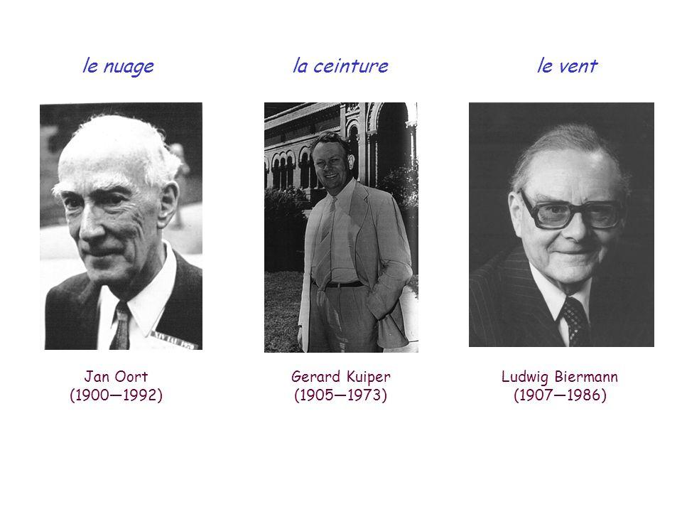 le nuage la ceinture le vent Jan Oort (1900—1992) Gerard Kuiper