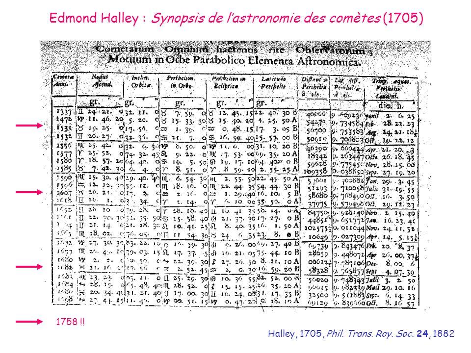 Edmond Halley : Synopsis de l'astronomie des comètes (1705)
