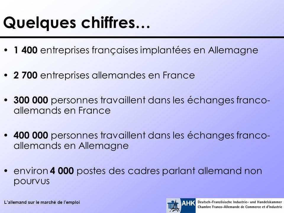 Quelques chiffres… 1 400 entreprises françaises implantées en Allemagne. 2 700 entreprises allemandes en France.