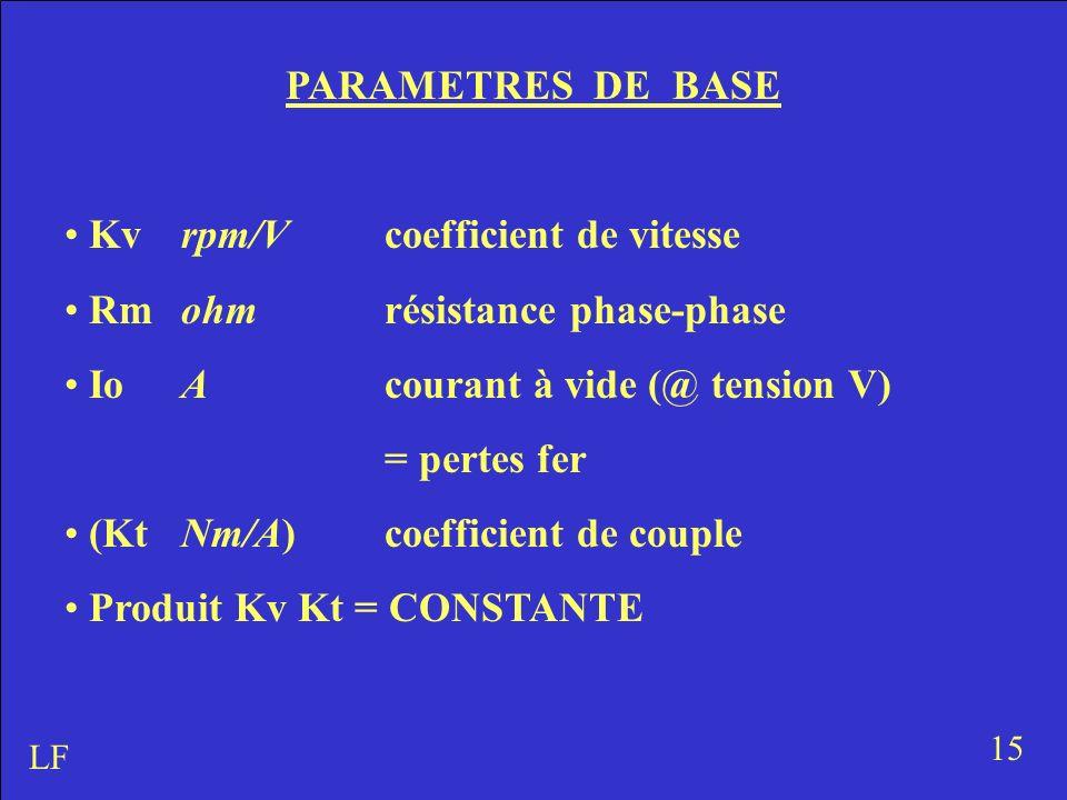 Kv rpm/V coefficient de vitesse Rm ohm résistance phase-phase