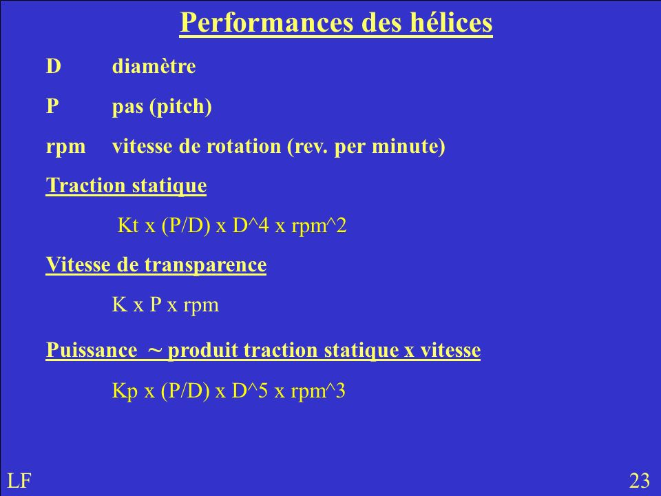 Performances des hélices