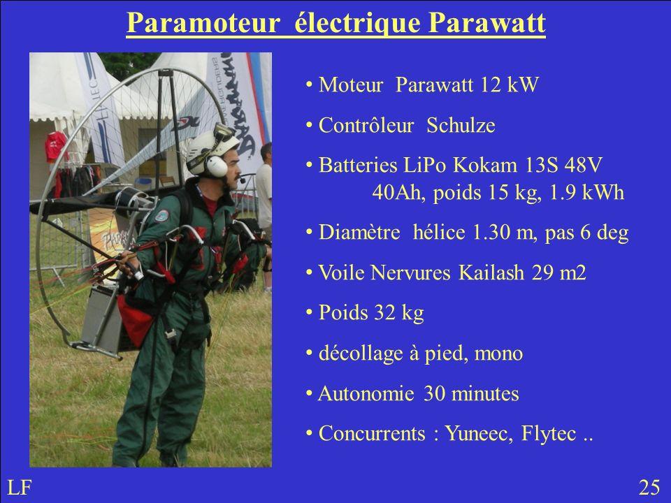 Paramoteur électrique Parawatt