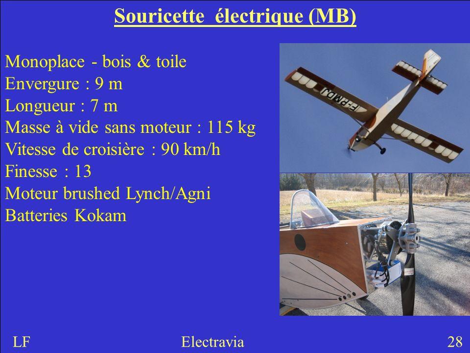 Souricette électrique (MB)