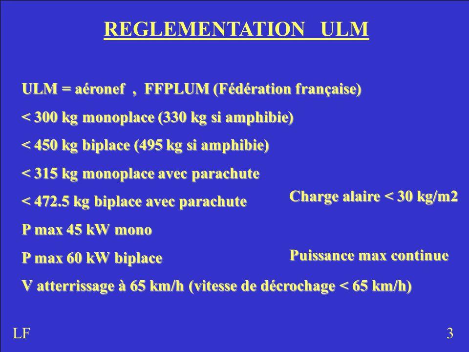 REGLEMENTATION ULM ULM = aéronef , FFPLUM (Fédération française)