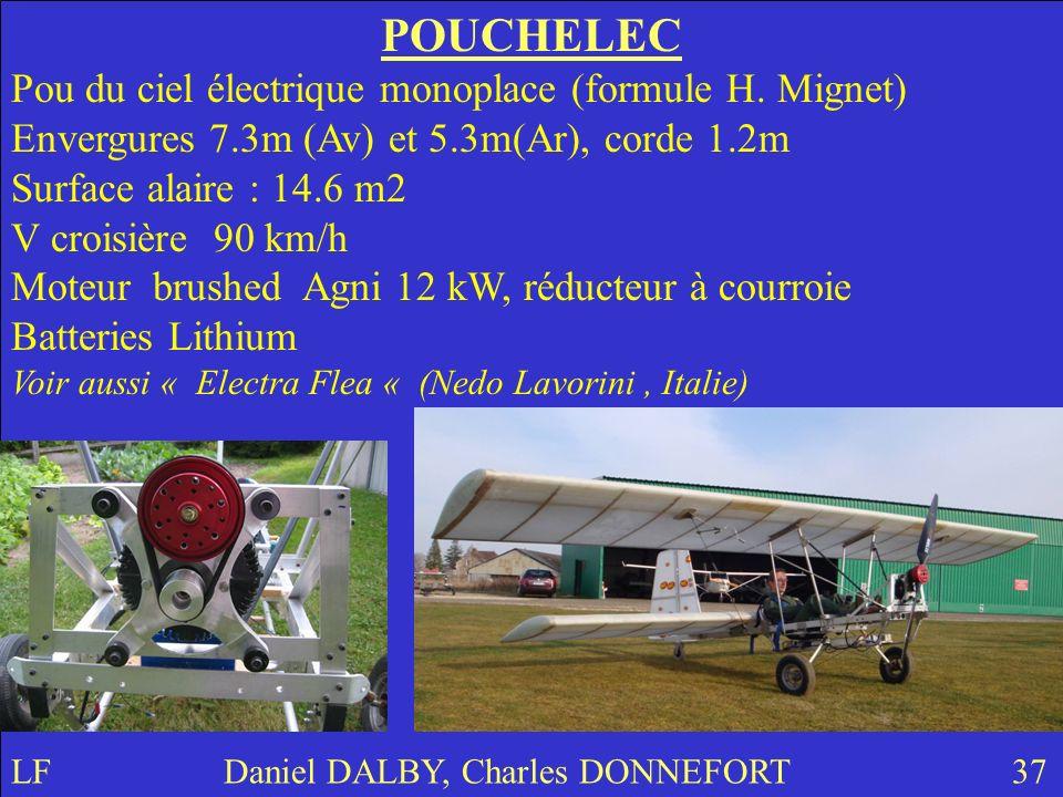 POUCHELEC Pou du ciel électrique monoplace (formule H. Mignet)