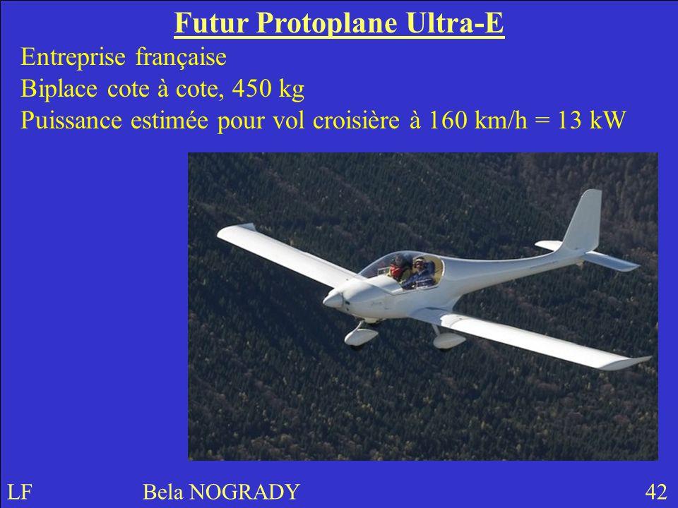 Futur Protoplane Ultra-E