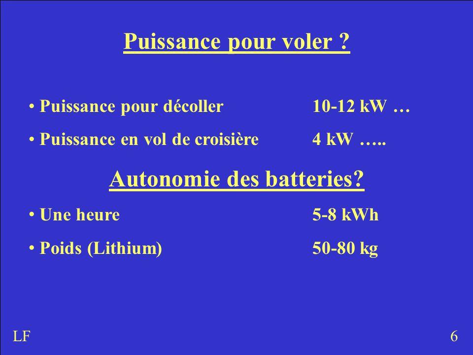 Autonomie des batteries