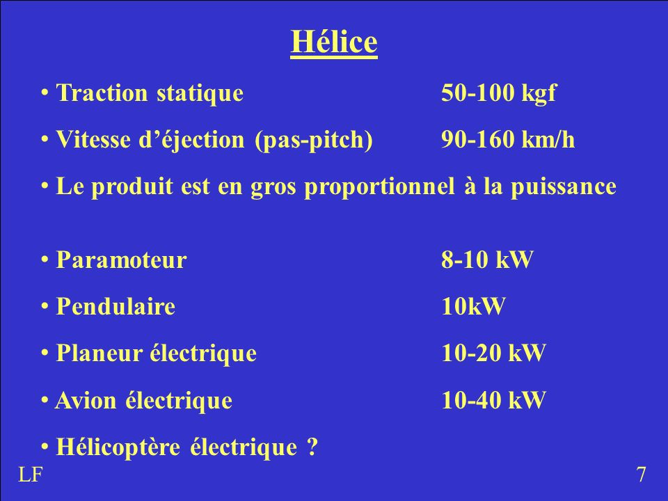 Hélice Traction statique 50-100 kgf