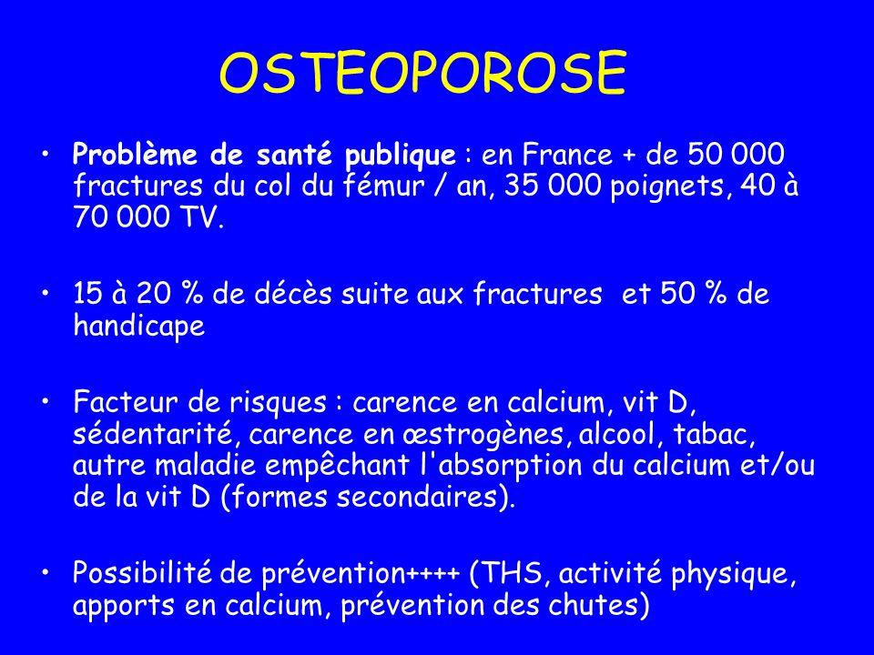 OSTEOPOROSE Problème de santé publique : en France + de 50 000 fractures du col du fémur / an, 35 000 poignets, 40 à 70 000 TV.