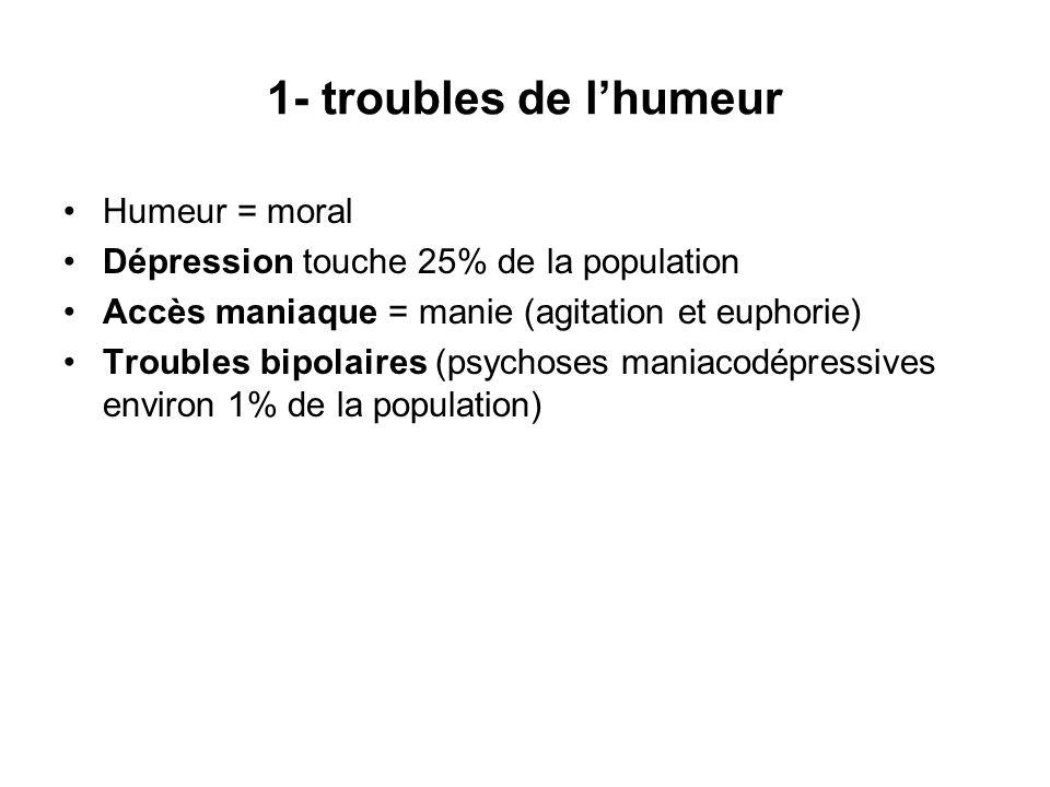 1- troubles de l'humeur Humeur = moral