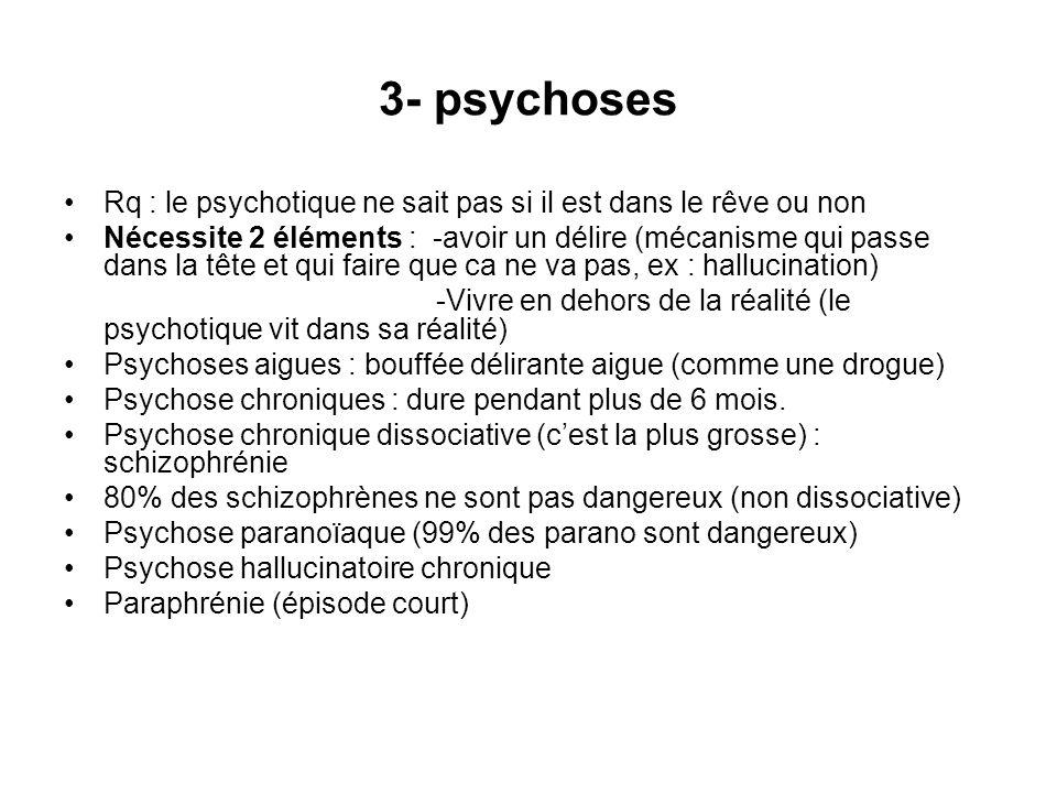 3- psychoses Rq : le psychotique ne sait pas si il est dans le rêve ou non.