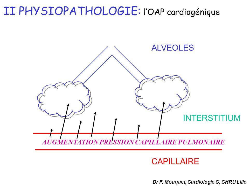 II PHYSIOPATHOLOGIE: l'OAP cardiogénique