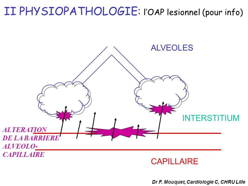 II PHYSIOPATHOLOGIE: l'OAP lesionnel (pour info)