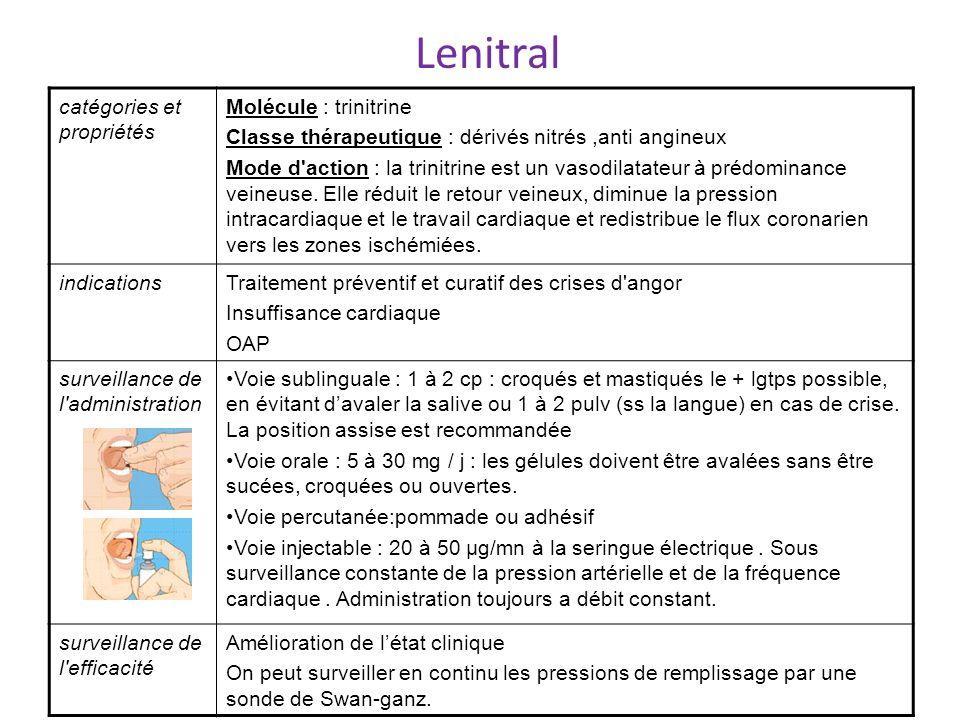 Lenitral catégories et propriétés Molécule : trinitrine