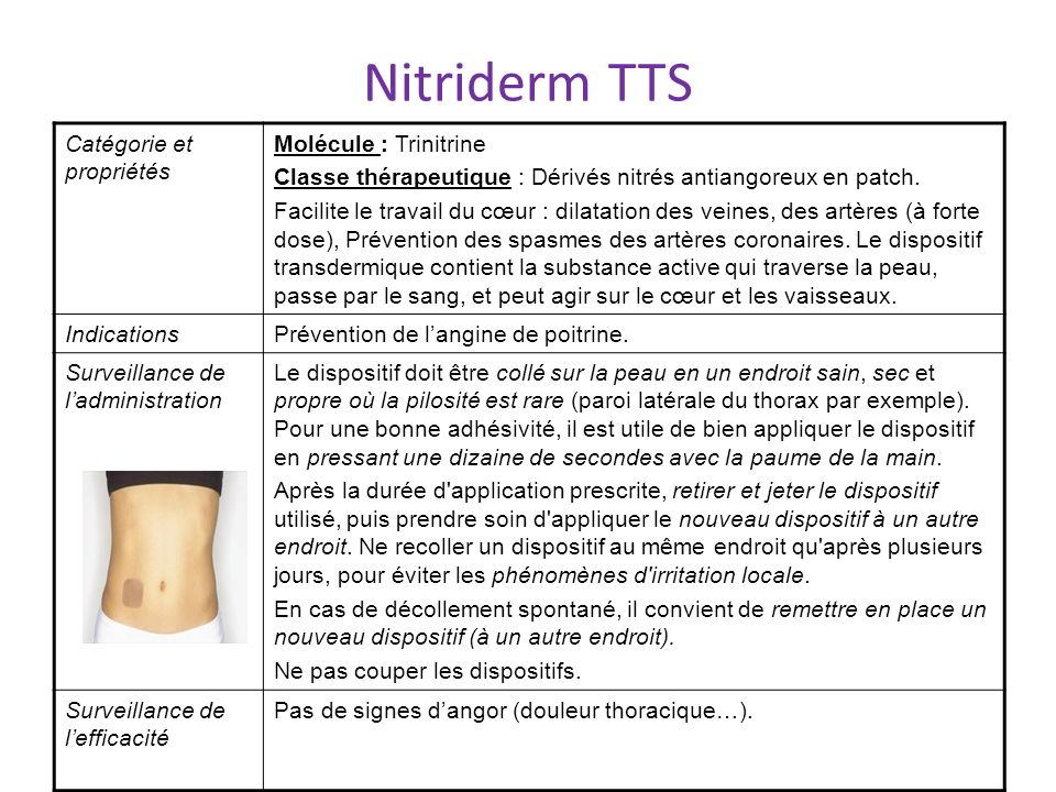 Nitriderm TTS Catégorie et propriétés Molécule : Trinitrine