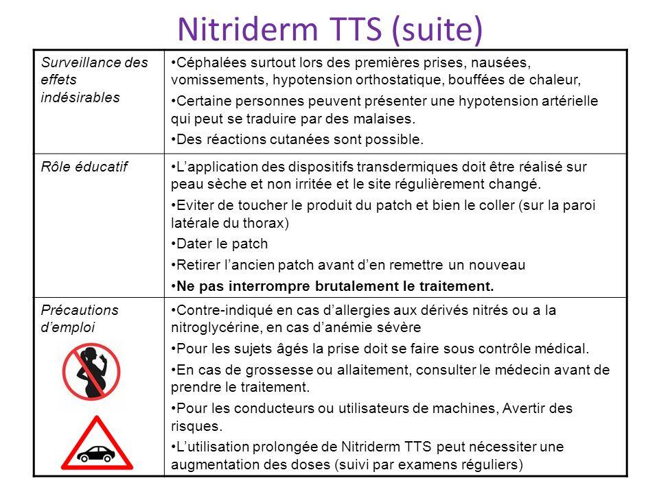 Nitriderm TTS (suite) Surveillance des effets indésirables