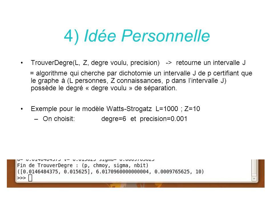 4) Idée PersonnelleTrouverDegre(L, Z, degre voulu, precision) -> retourne un intervalle J.