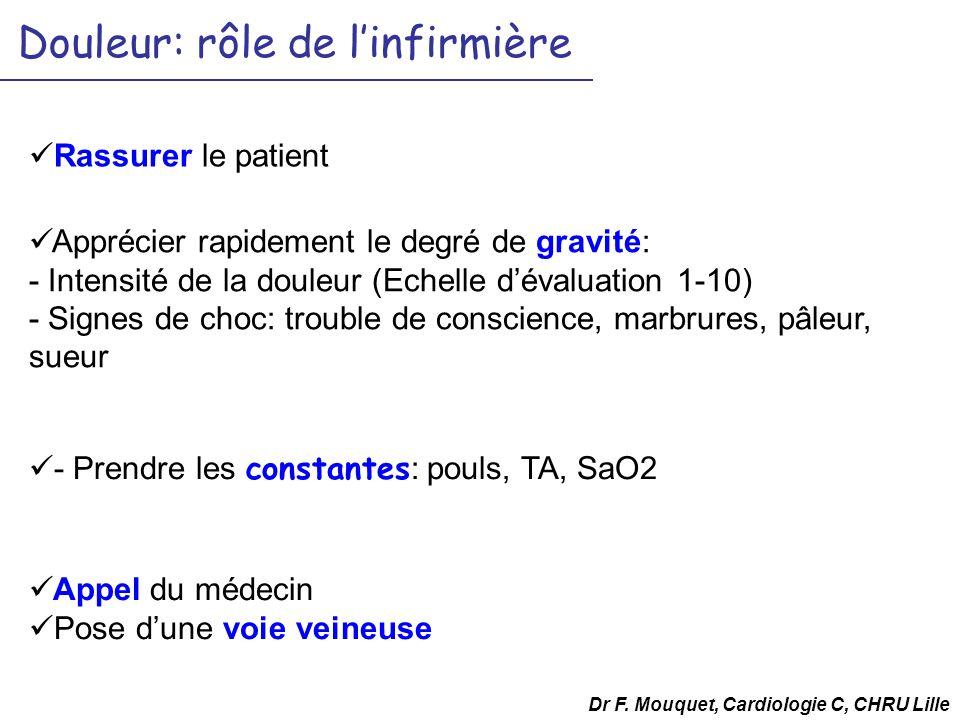 Douleur: rôle de l'infirmière