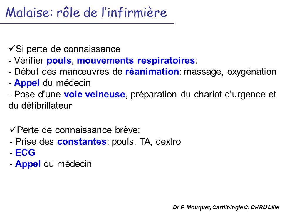 Malaise: rôle de l'infirmière