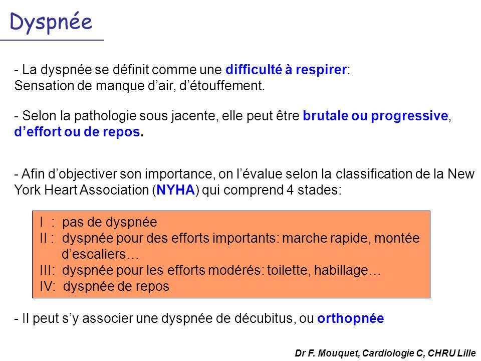 Dyspnée - La dyspnée se définit comme une difficulté à respirer: