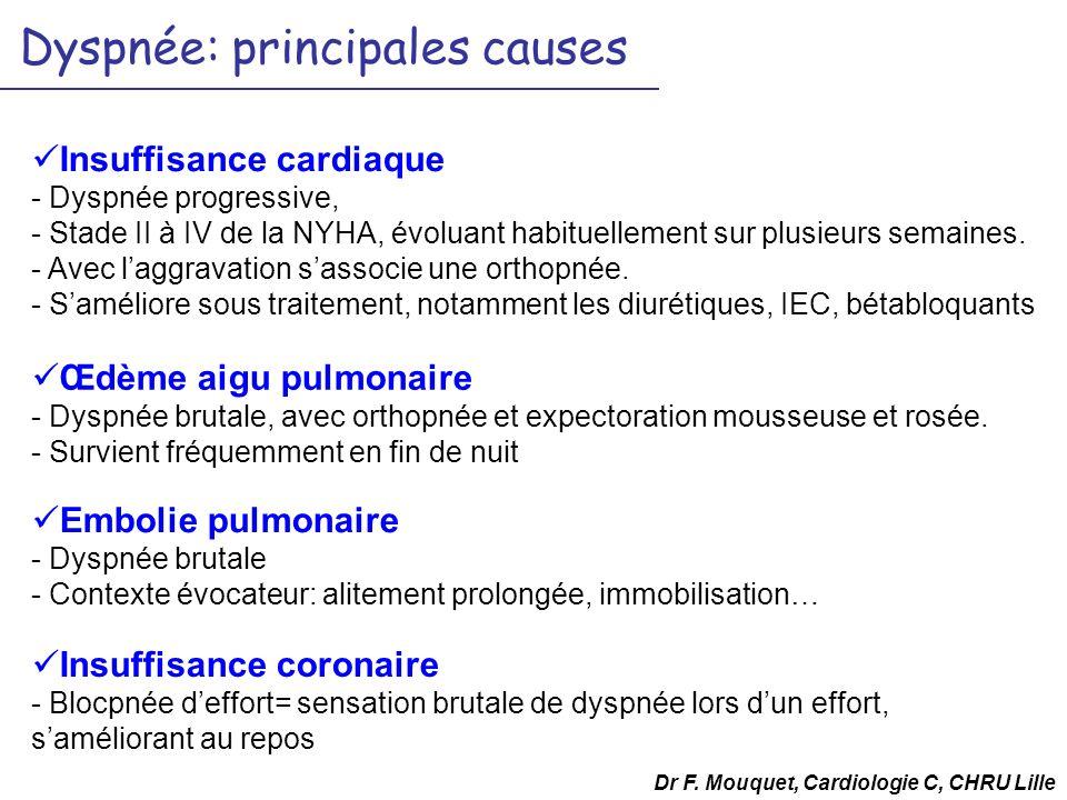 Dyspnée: principales causes