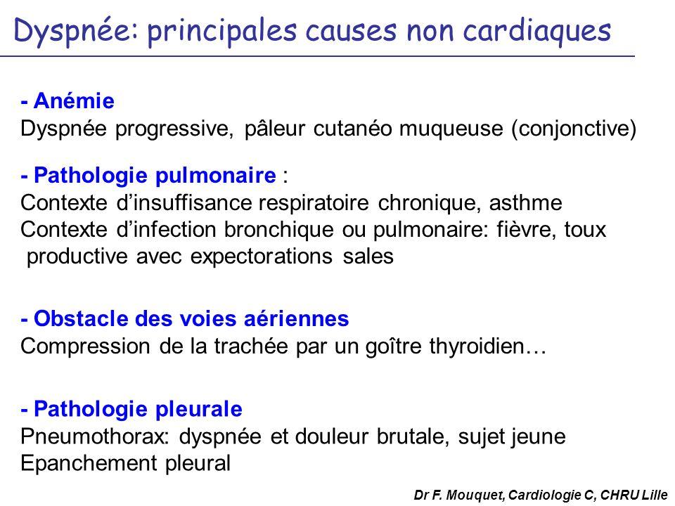 Dyspnée: principales causes non cardiaques