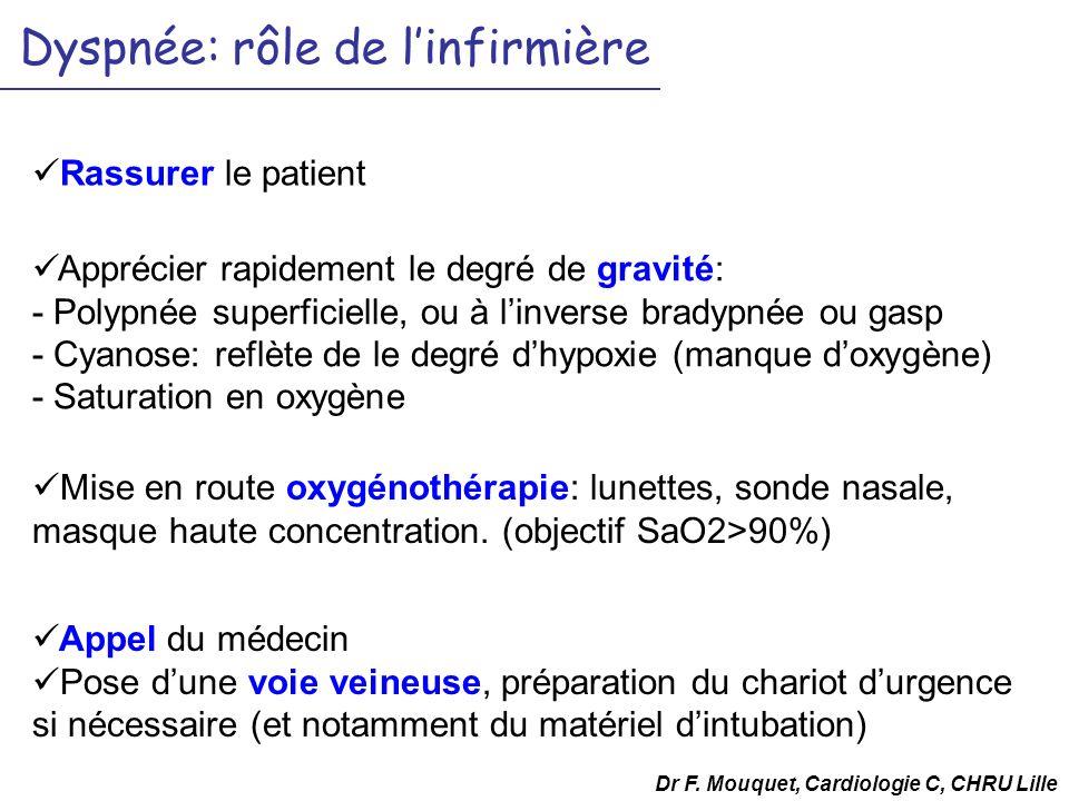 Dyspnée: rôle de l'infirmière