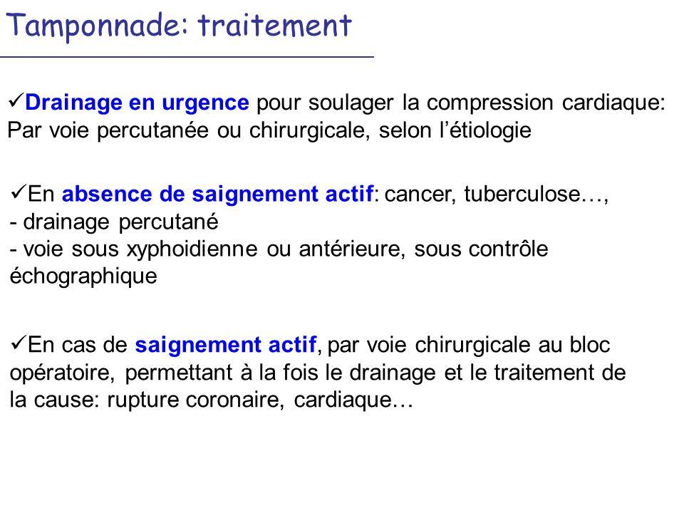 Tamponnade: traitement