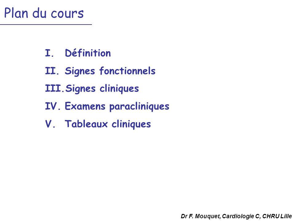 Plan du cours Définition Signes fonctionnels Signes cliniques