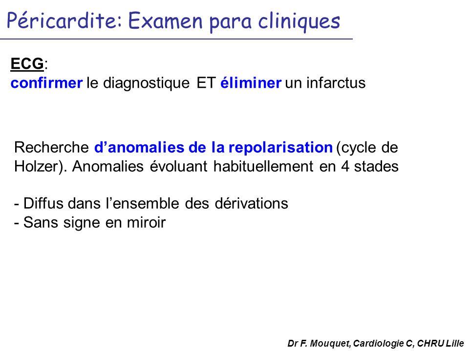 Péricardite: Examen para cliniques