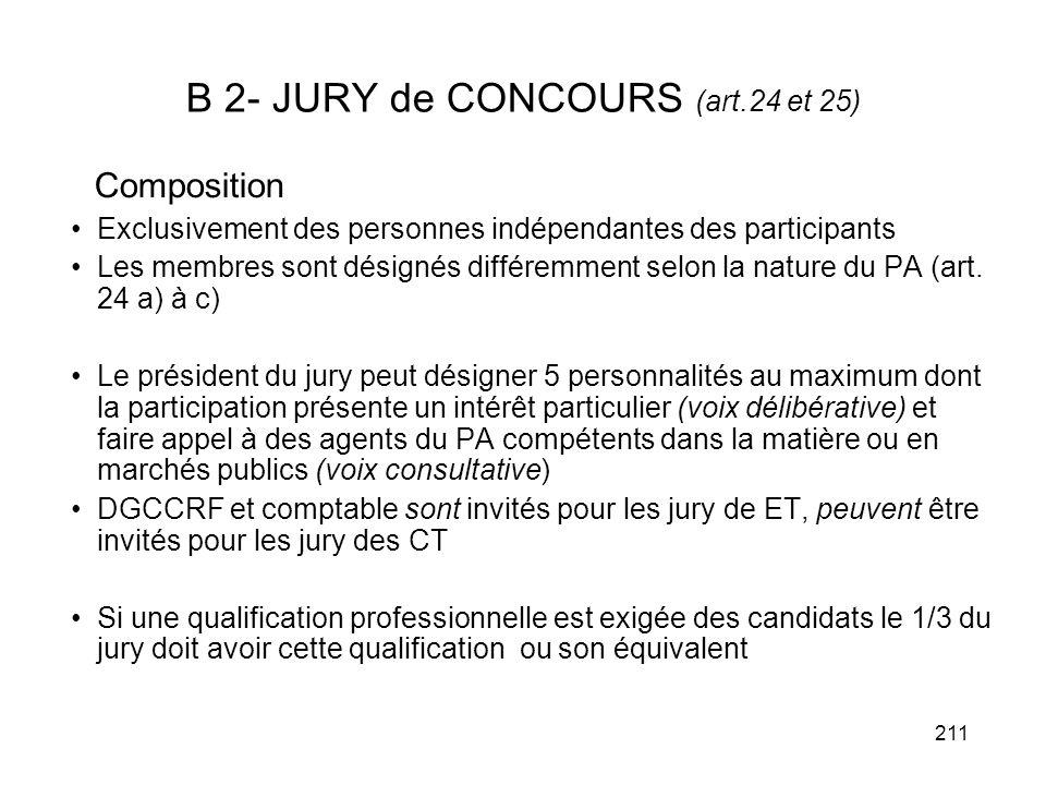 B 2- JURY de CONCOURS (art.24 et 25)